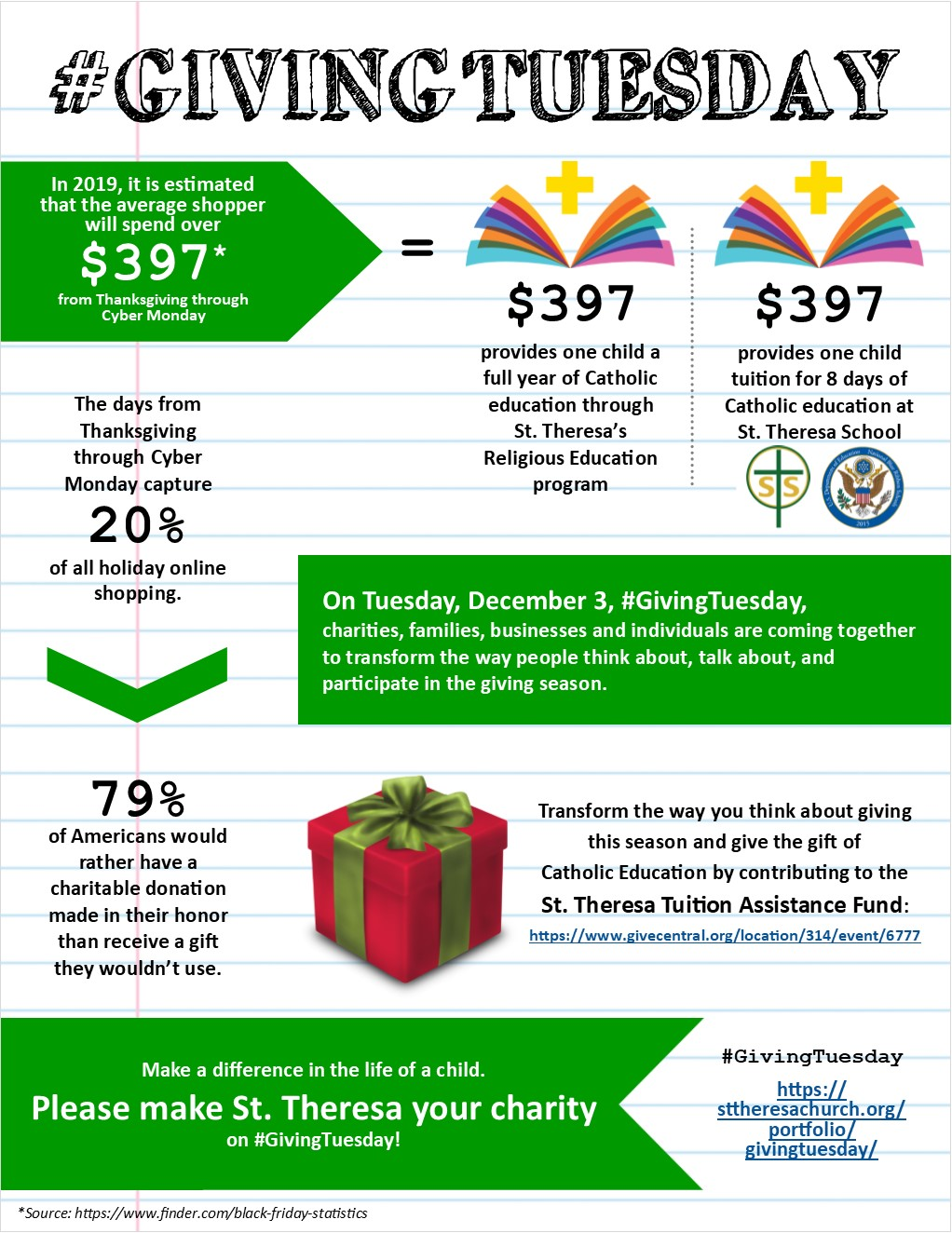 Giving Tuesday 2019 Infographic